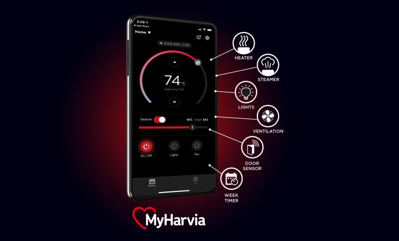 MyHarvia wifi
